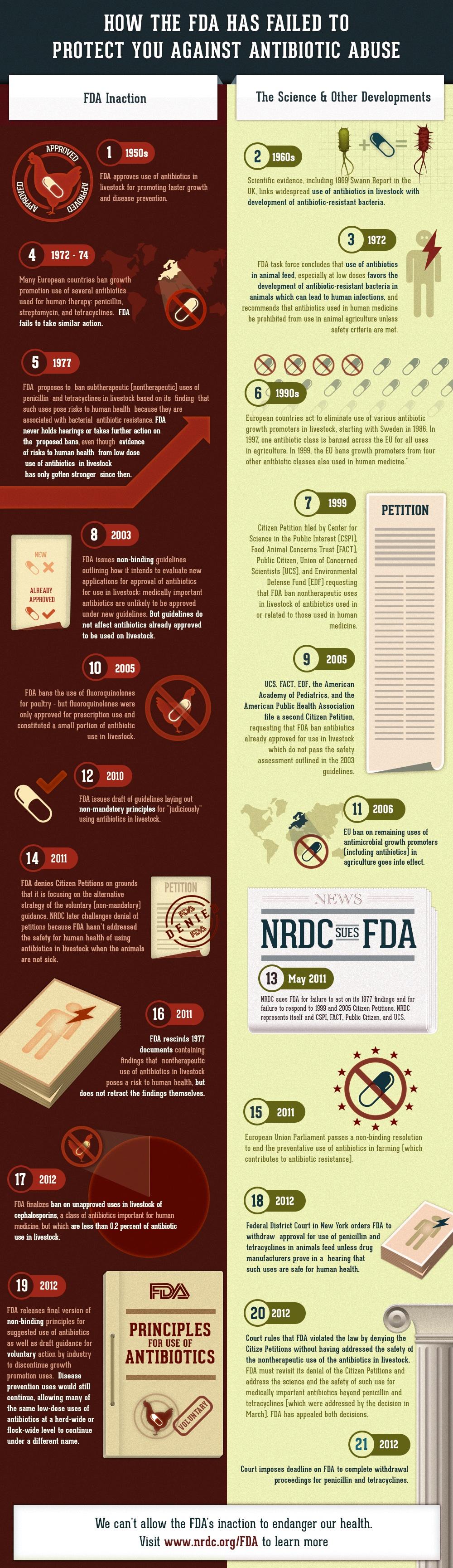 NRDC_infographic