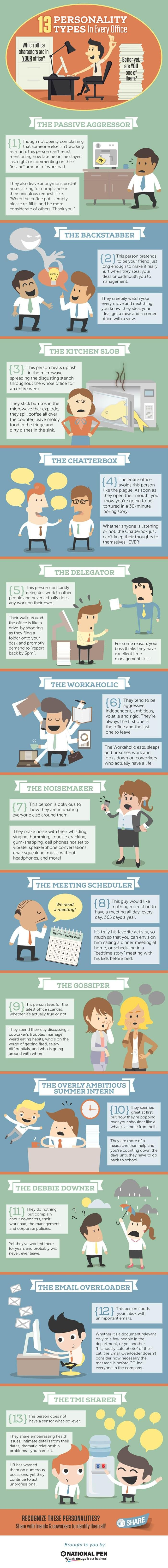 Office Personalities Infographic