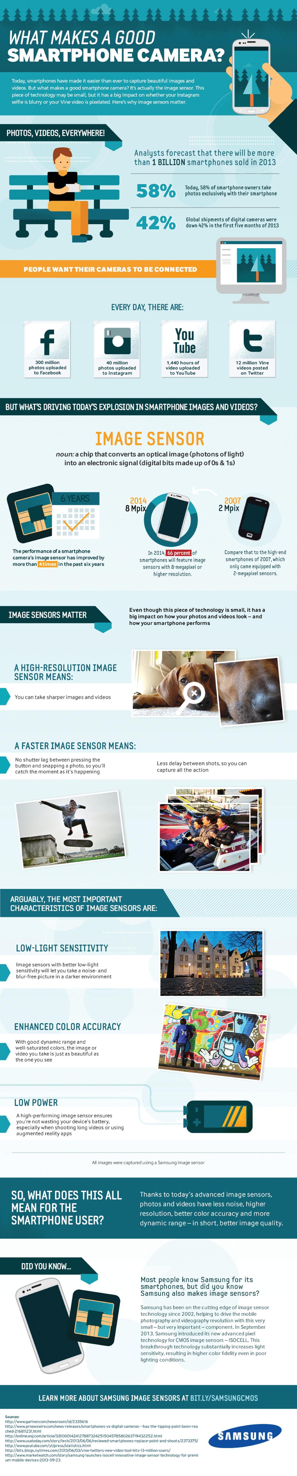 Samsung-tomorrow-infographic-on-smartphone-camera-image-sensors1