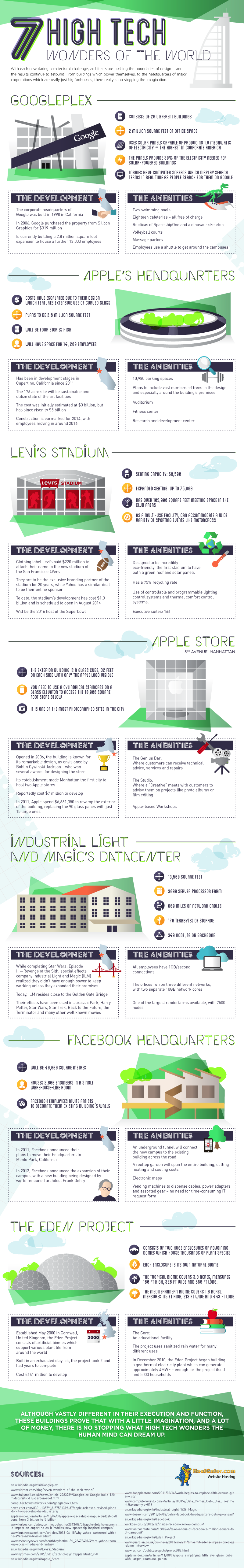 Seven High Tech Wonders