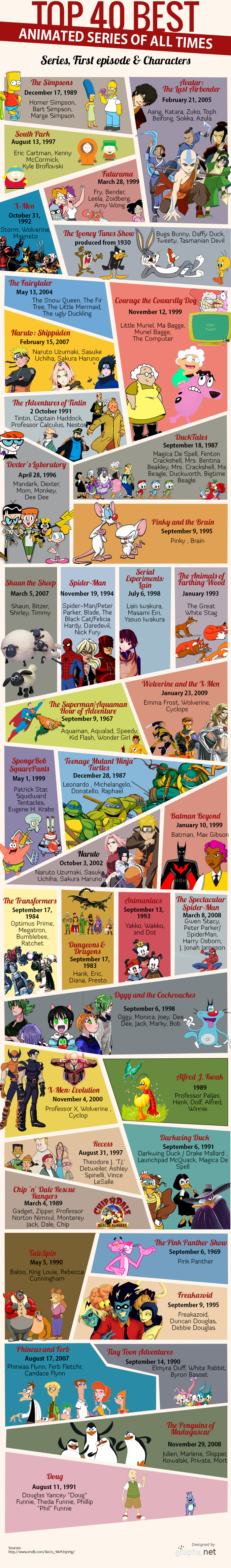 Top 40 BEST ANIMATED SERIES OF ALL TIMES