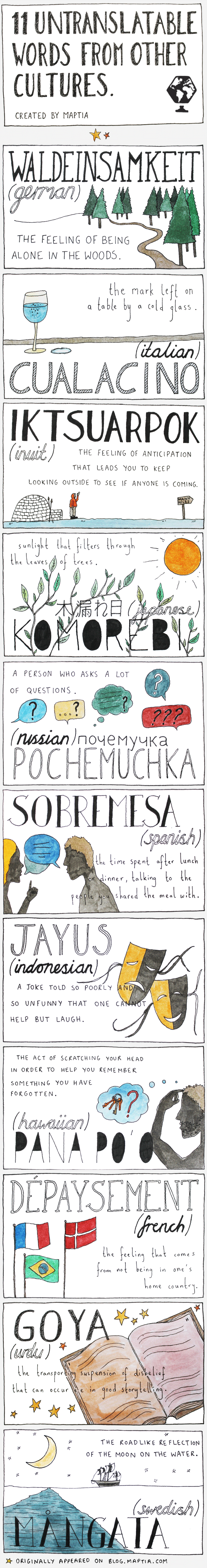 Untranslatable words from different cultures