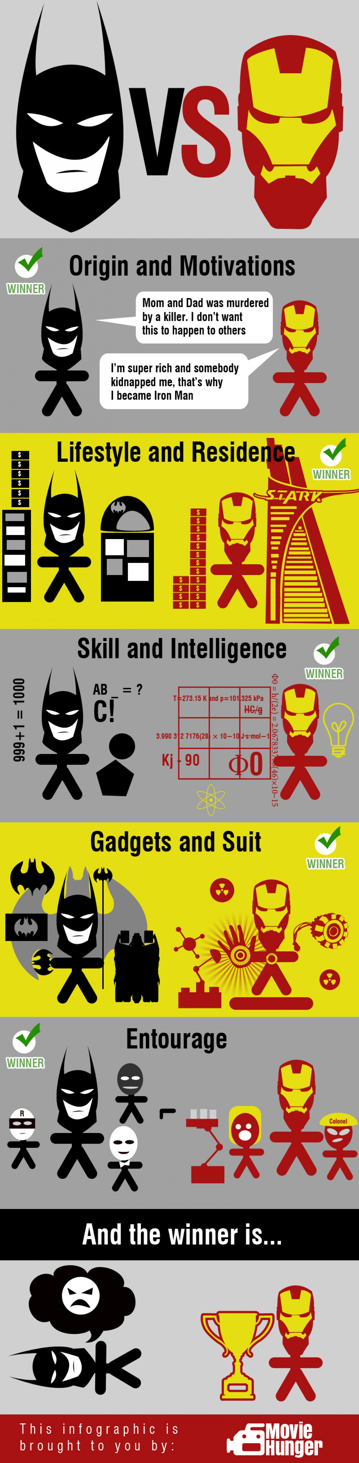 batman-vs-iron-man_528a1360bb272_w1500
