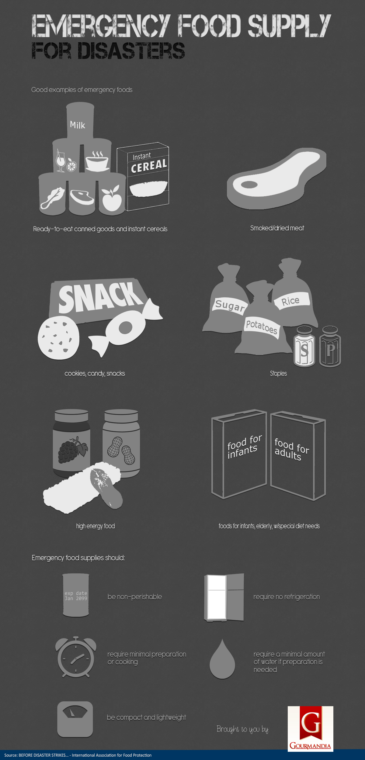 Emergency Foods: Canned And Fermented Foods