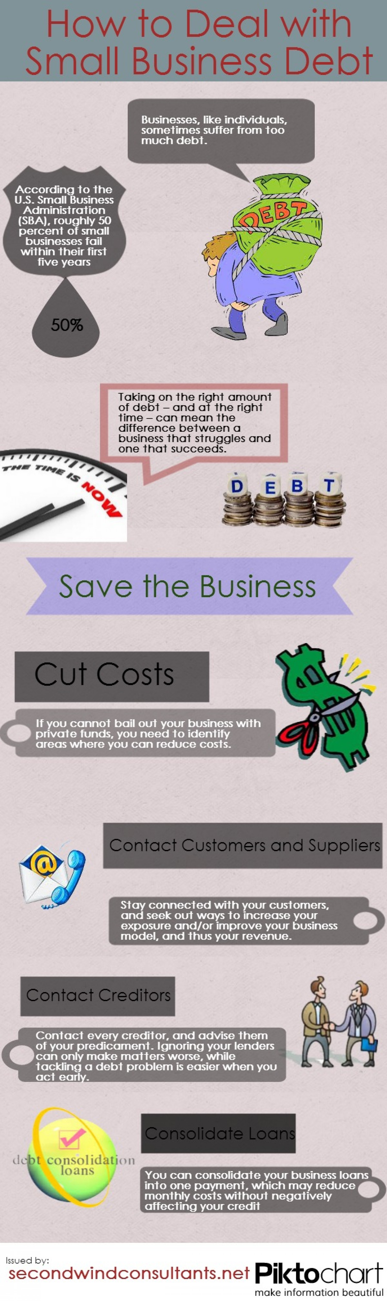 how-to-deal-with-small-business-debt_5289c88707b2e_w1500