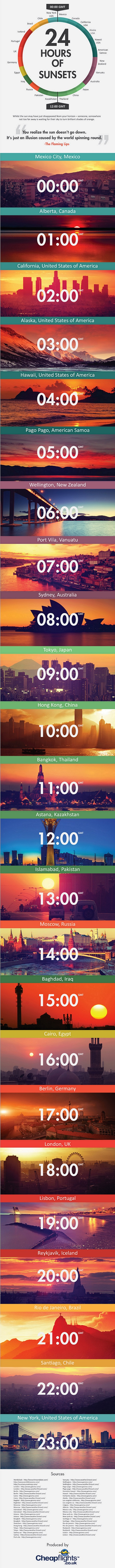 infographic-24-hours-of-sunsets_527a2e86b0a72