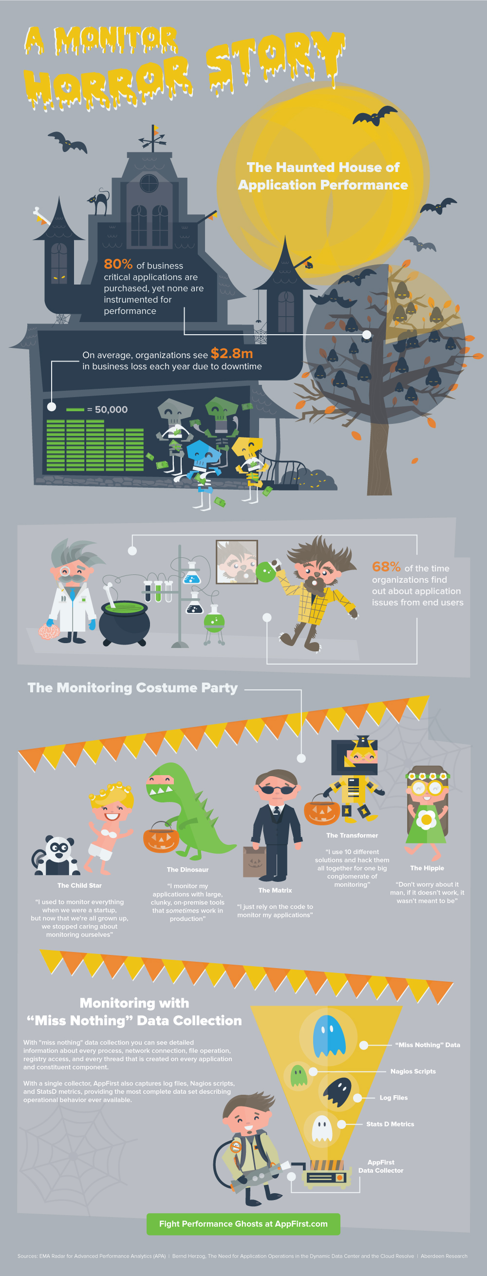 infographic_halloween