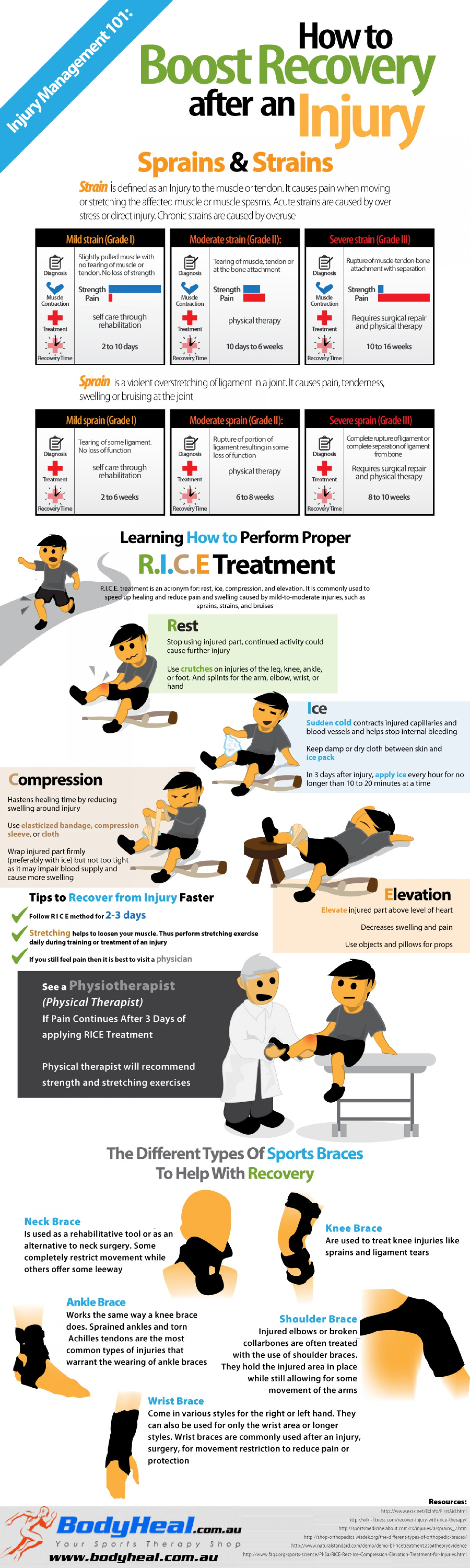 injury-management-101-how-to-boost-recovery-after-a-sports-injury_5285b57567fe7_w1500