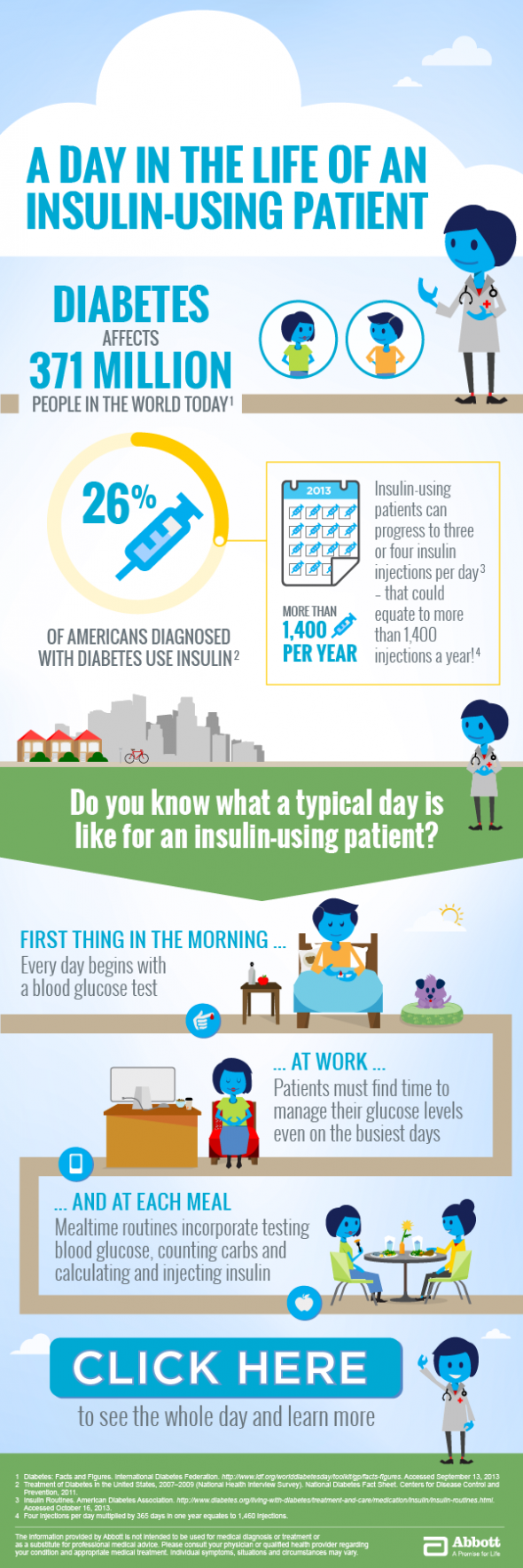 insulin-using-patient-590x1768