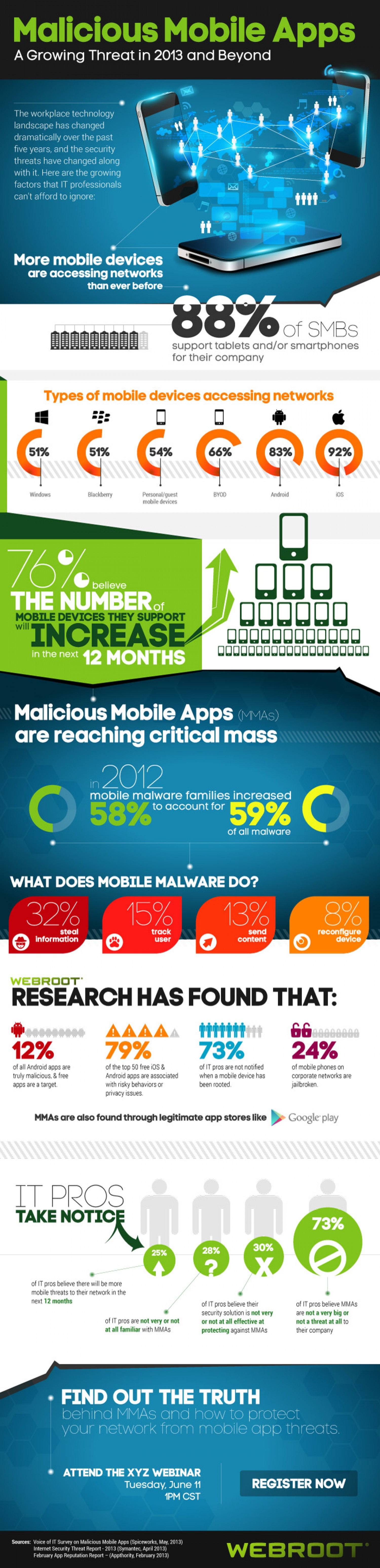 malicious-mobile-apps_529393a770f28_w1500