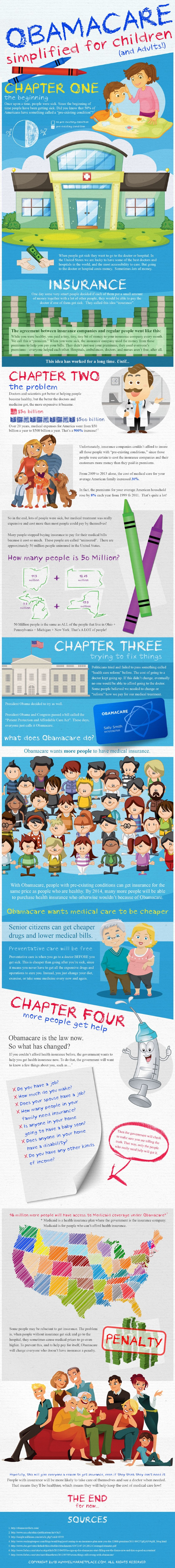 obamacare-simplified-for-children-and-adults_528a60d1f1043_w1500