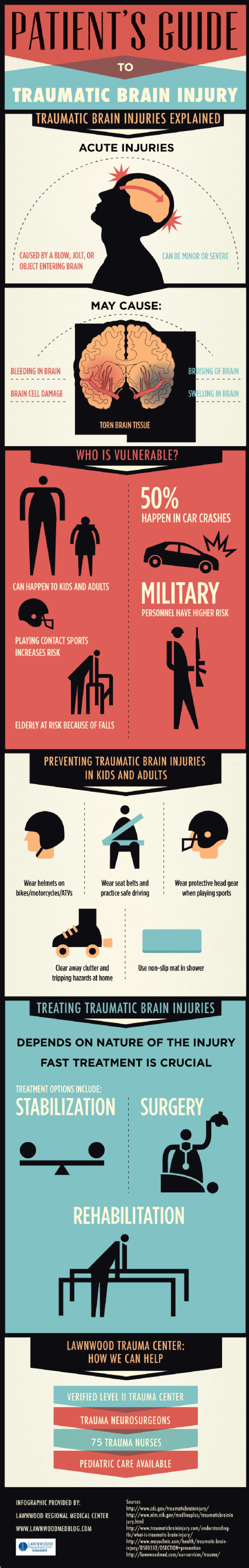 patients-guide-to-traumatic-brain-injury_529119bda8439_w1500