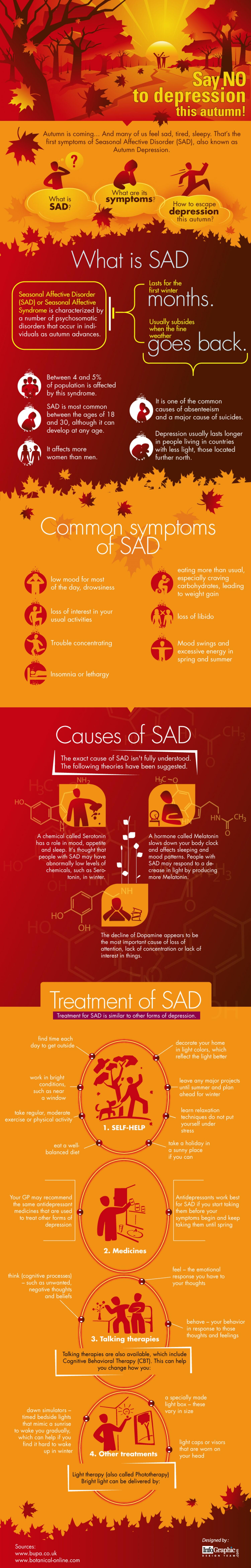 say-no-to-depression-this-autumn_528736bdc8c47_w1500