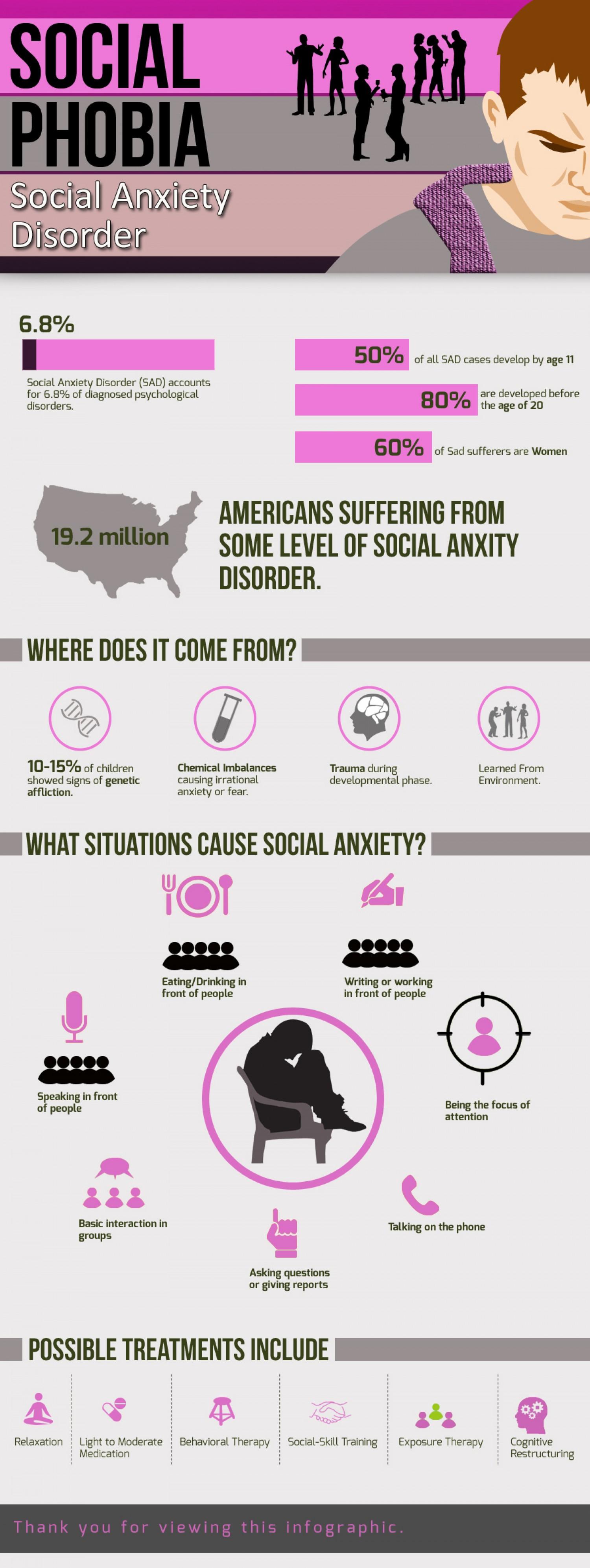 social-anxiety_528daa40c1244_w1500