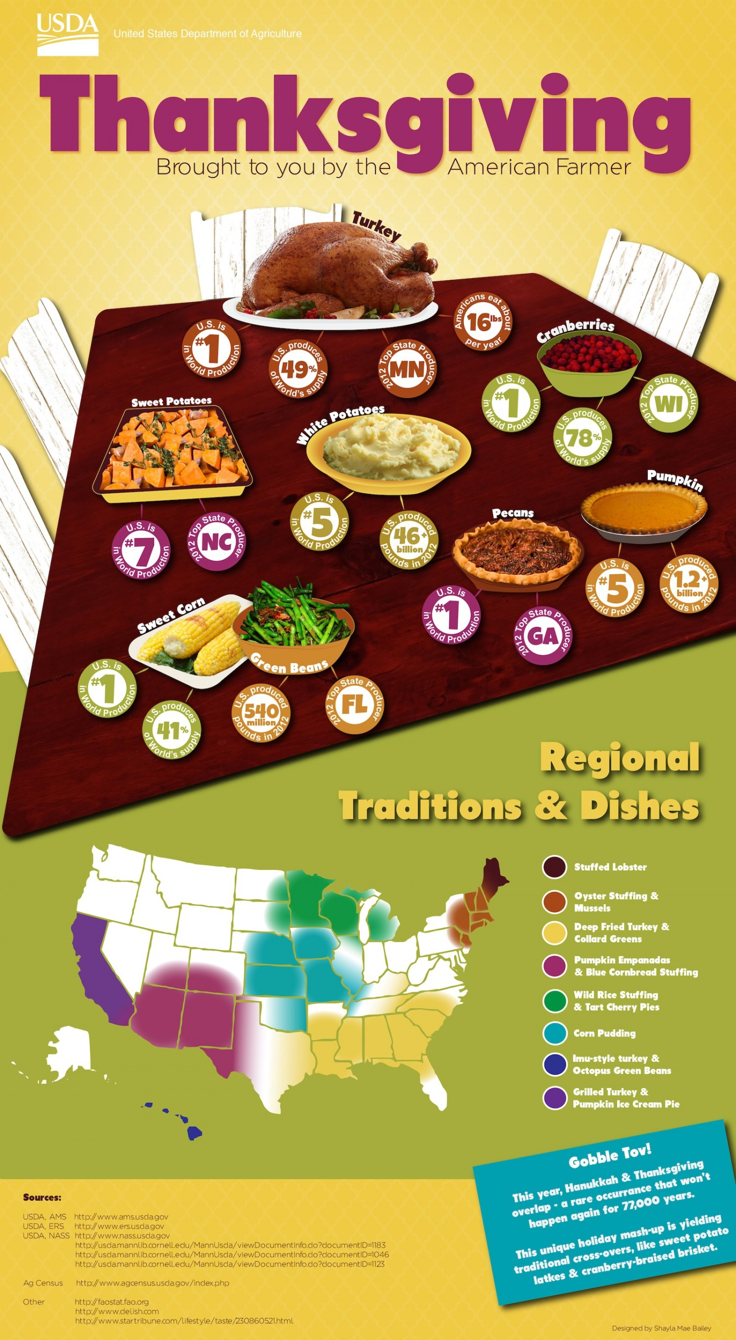 thanksgiving--brought-to-you-by-the-american-farmer_5295fceb5b6f7_w1500
