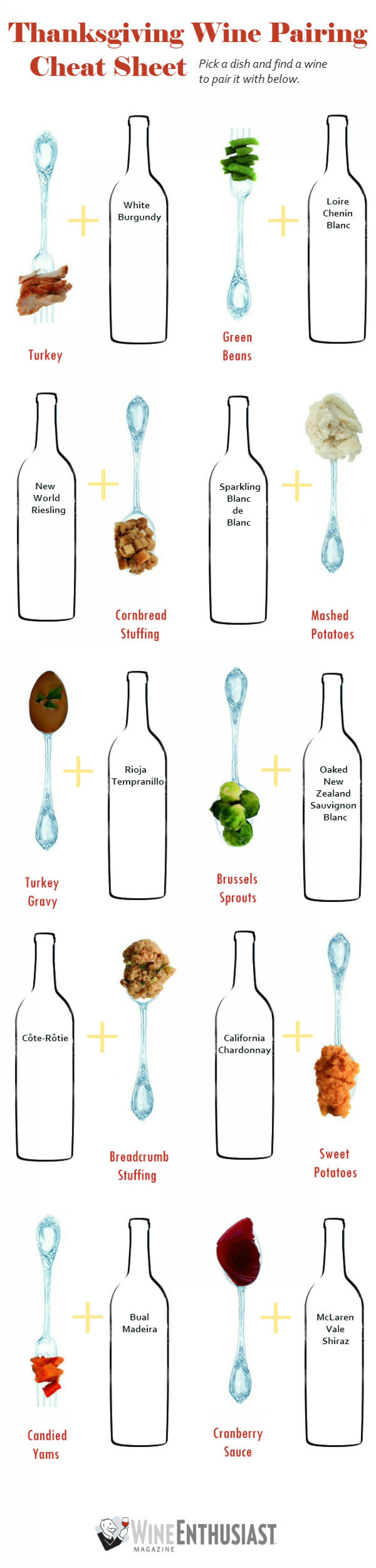 thanksgiving-winepairing-cheat-sheet--wine-with-turkey--more_528d31a50e4ba_w1500