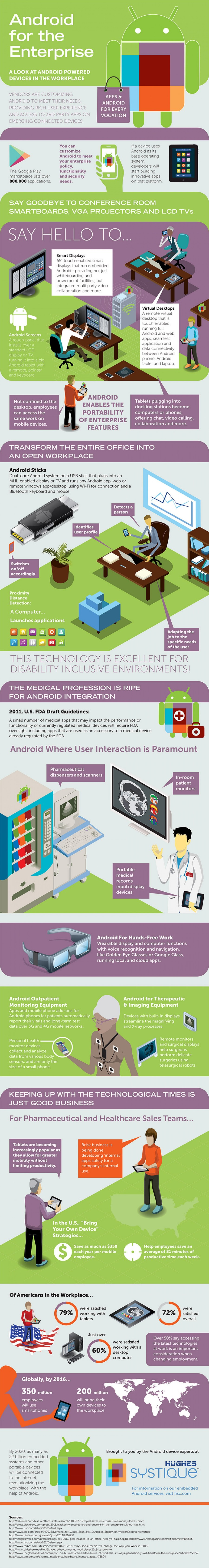 the-androidpowered-workplace_5293bc4b3f885_w1500