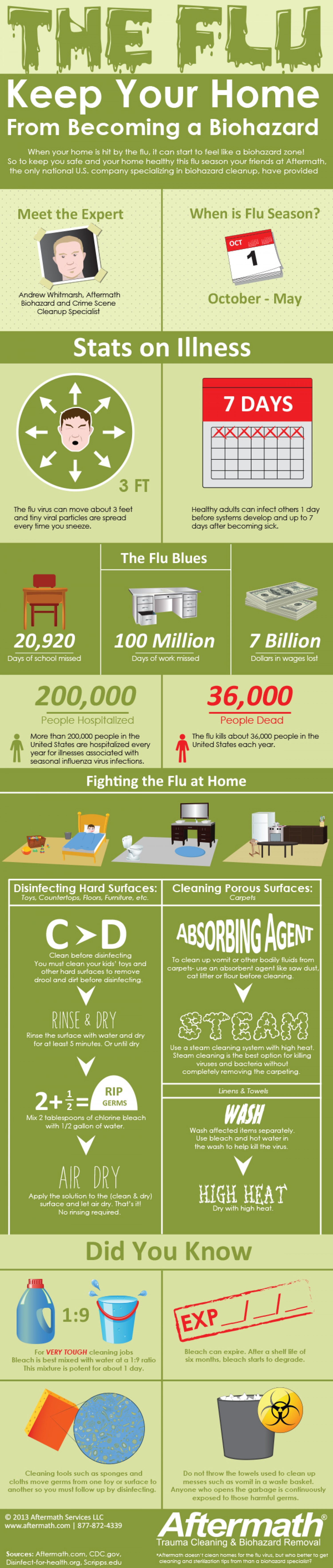 the-flu-keep-your-home-from-becoming-a-biohazard_528a9763b88ce_w1500 (1)