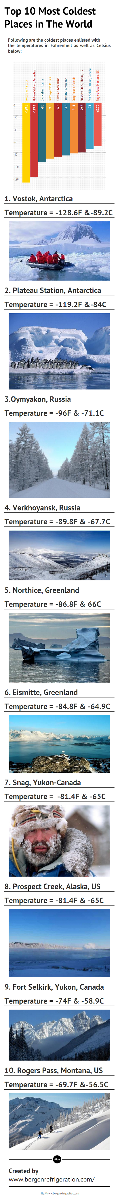 Ten Coldest Places Of The World