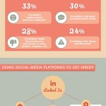 using-social-media-to-improve-your-job-search_5293647f34284_w1500