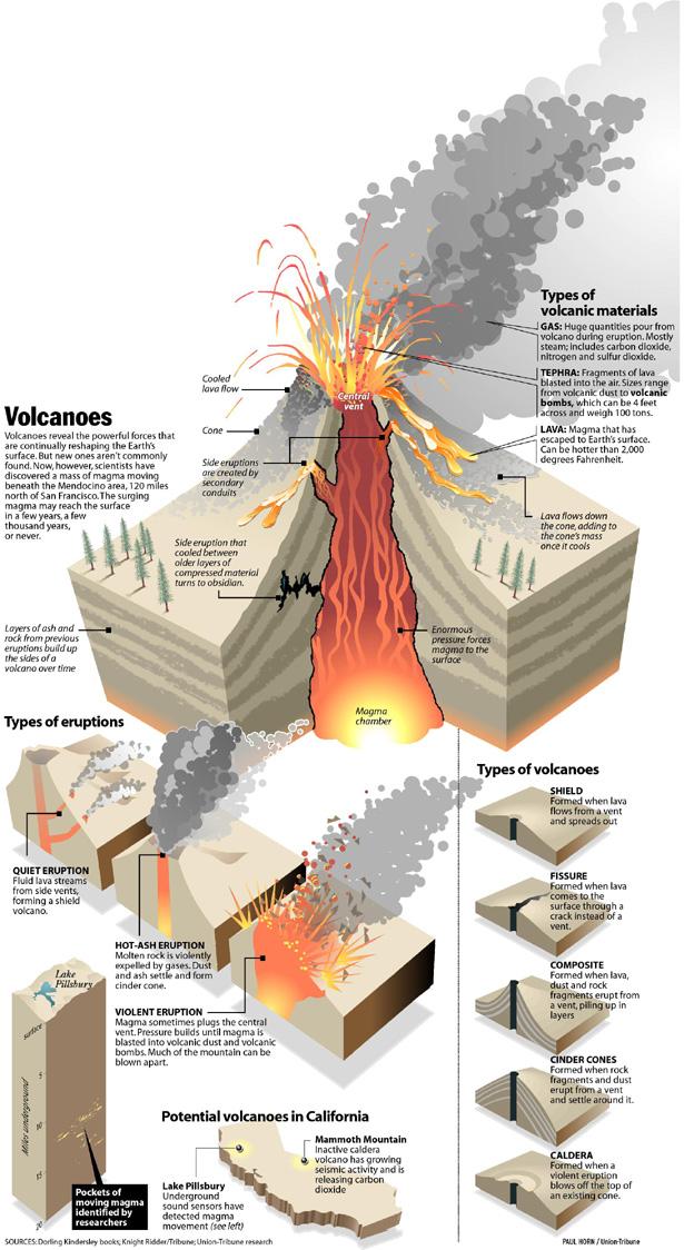 volcanoes_5029118826d54