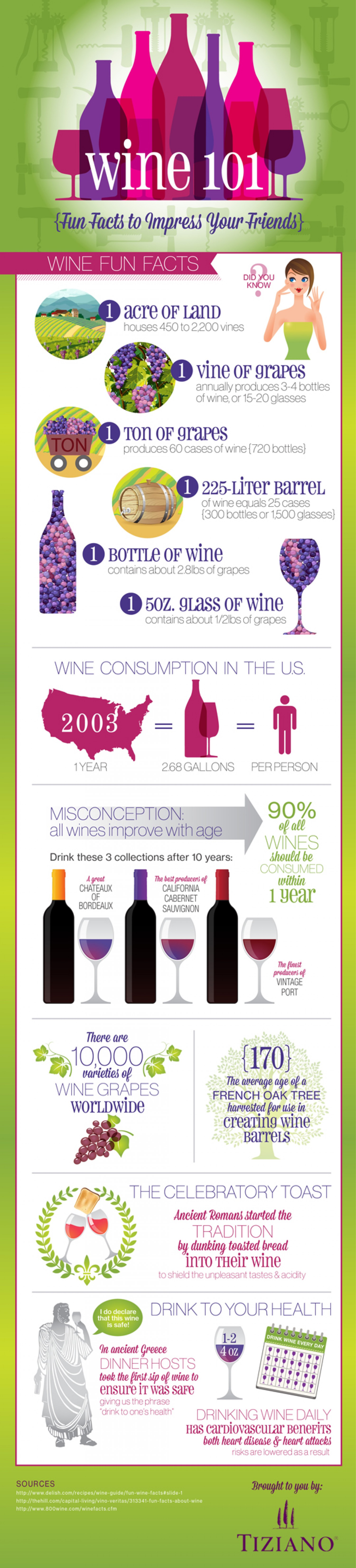 wine-101-fun-facts-to-impress-your-friends_5293c38832a42_w1500