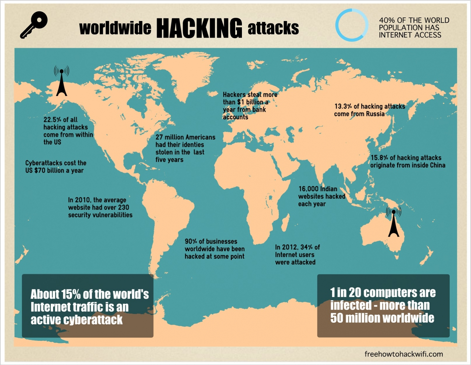 worldwide-hacking-attacks_5273179abe4a3