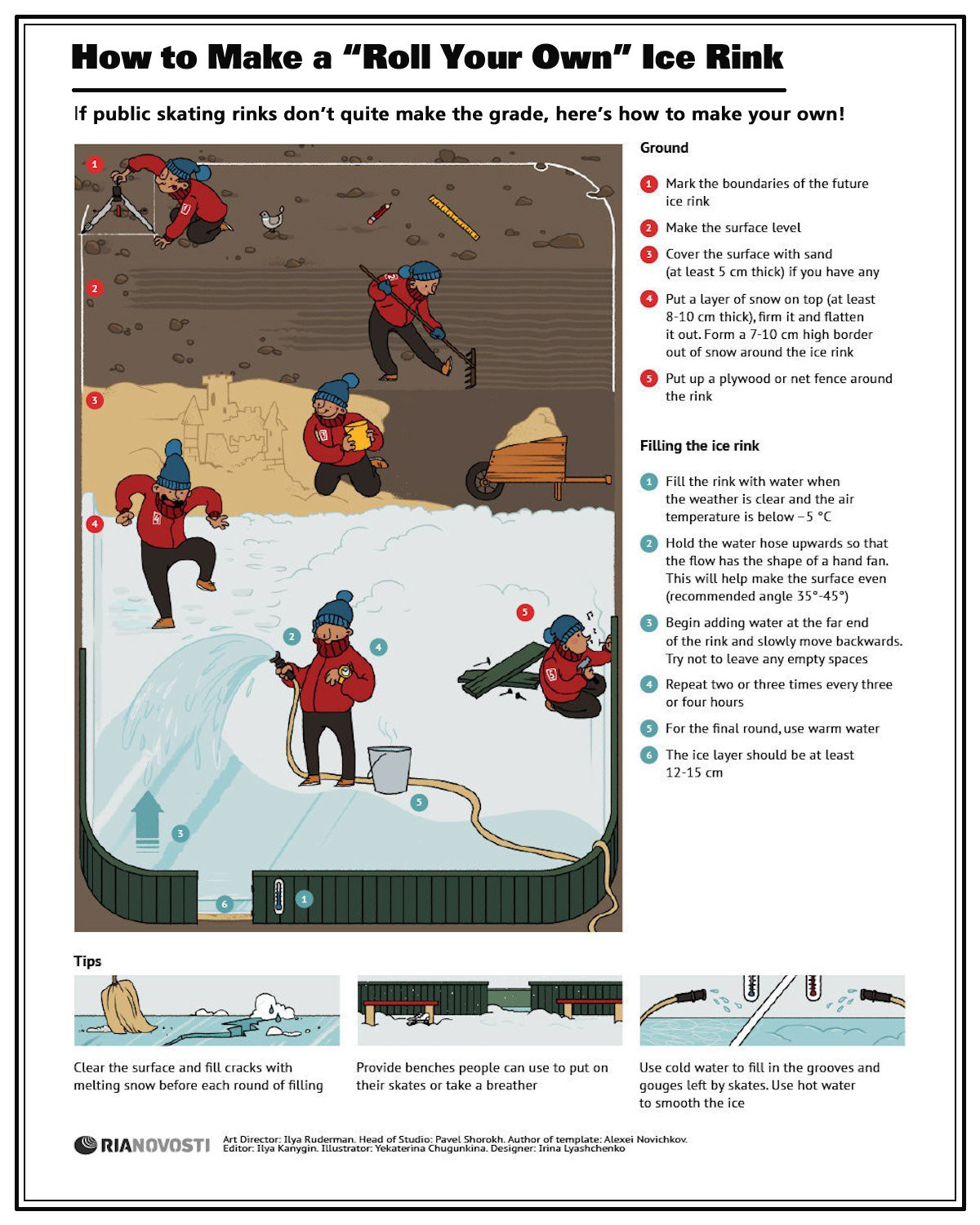 00-ria-novosti-infographics-how-to-make-a-e2809croll-your-owne2809d-ice-rink-2012