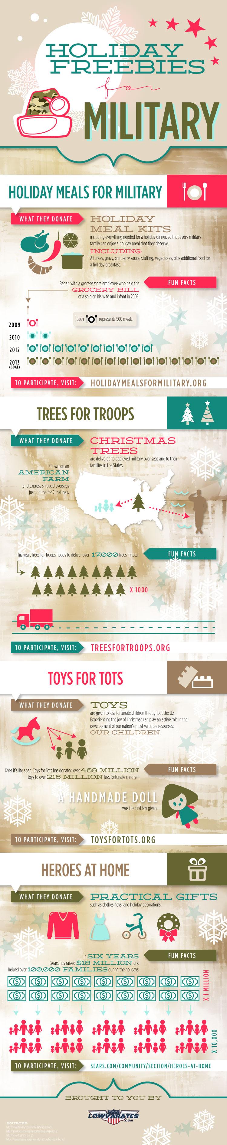02 -HolidayFreebies