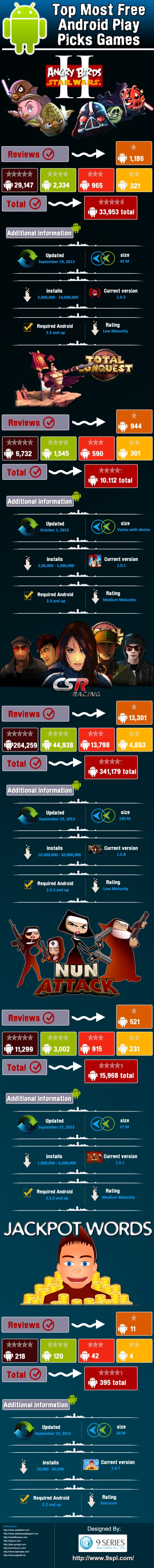 03 Android infographics