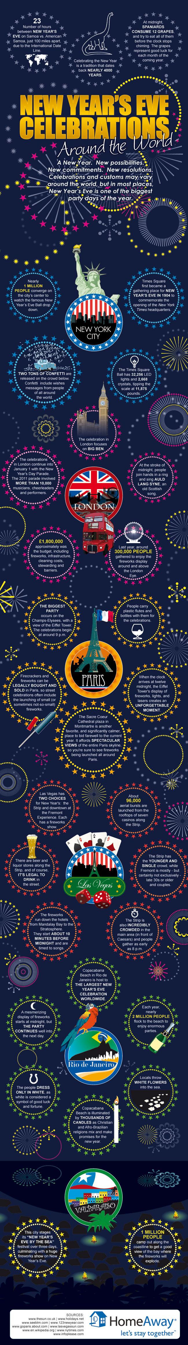 03 Celebrating New Year Around The World