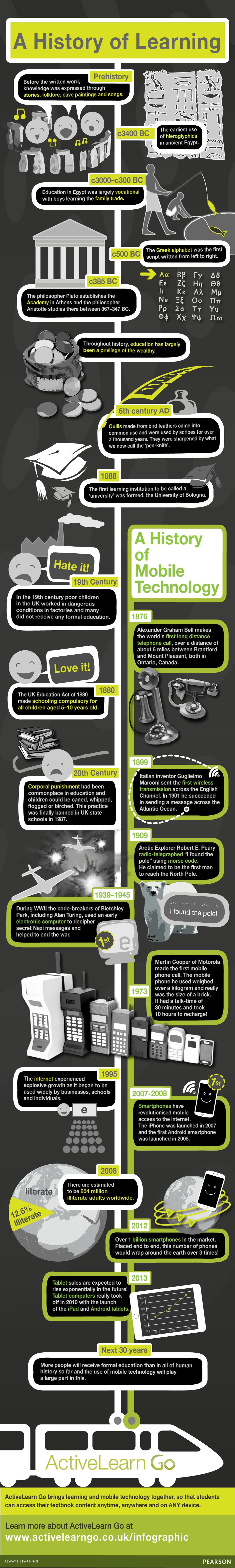 03 S416-ActiveLearn-Go-infographic-FINAL