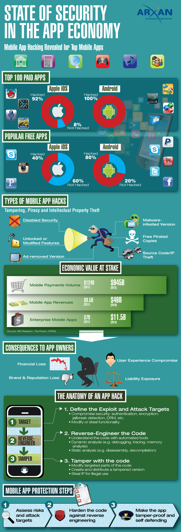 04 Android infographics