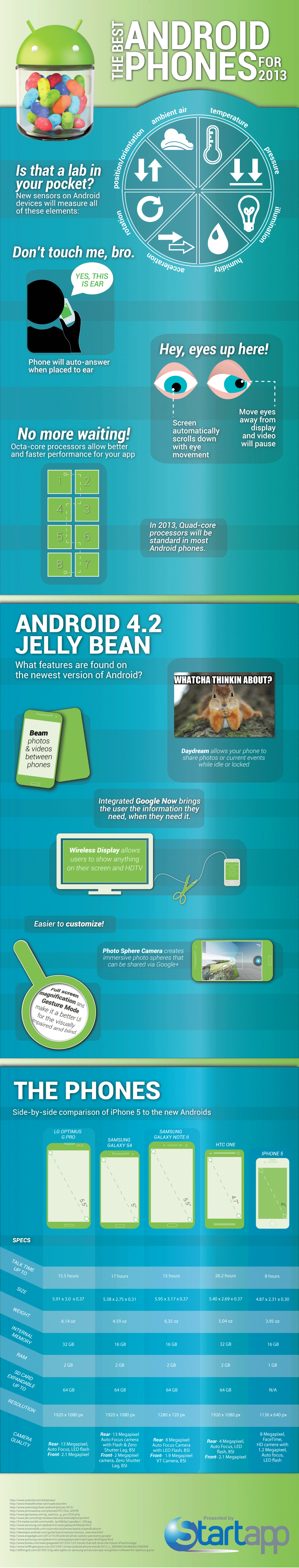 06 Android infographics