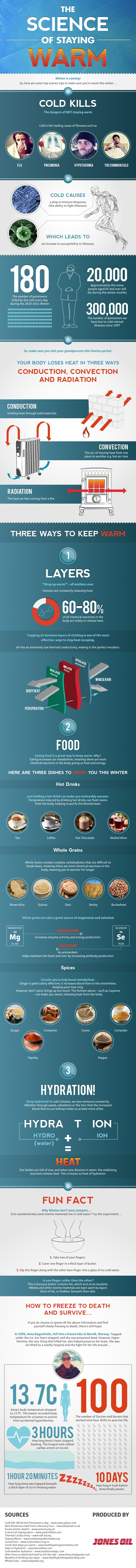 06 the-science-of-staying-warm-infographic