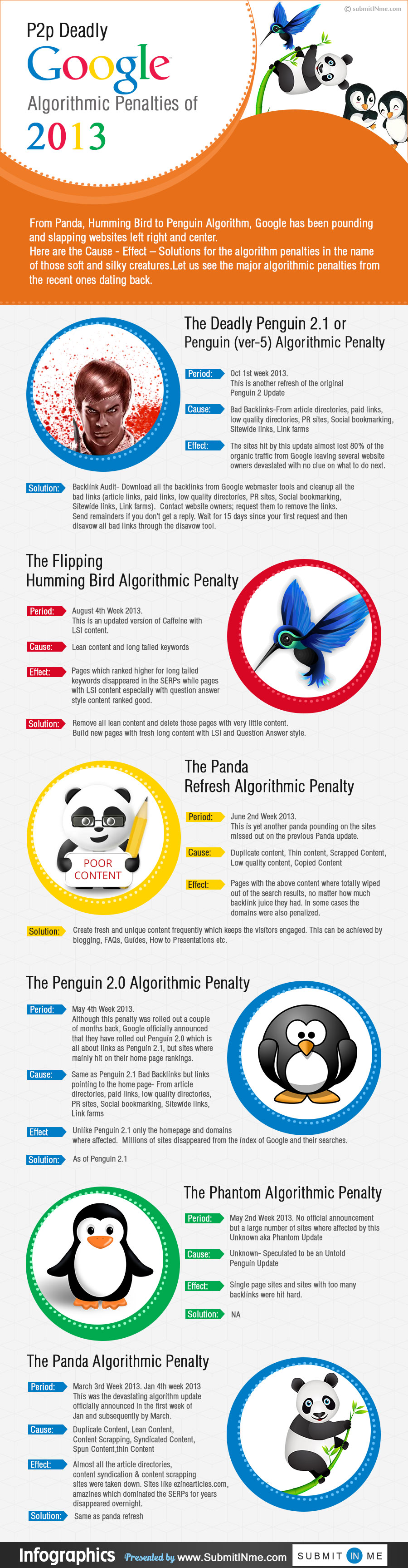07 P2p-Deadly-Google-algorithm