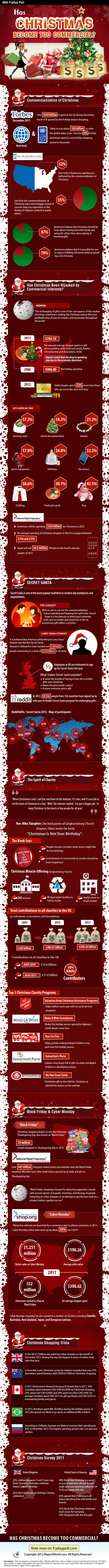 08 has-christmas-become-too-commercial-facts-infographic