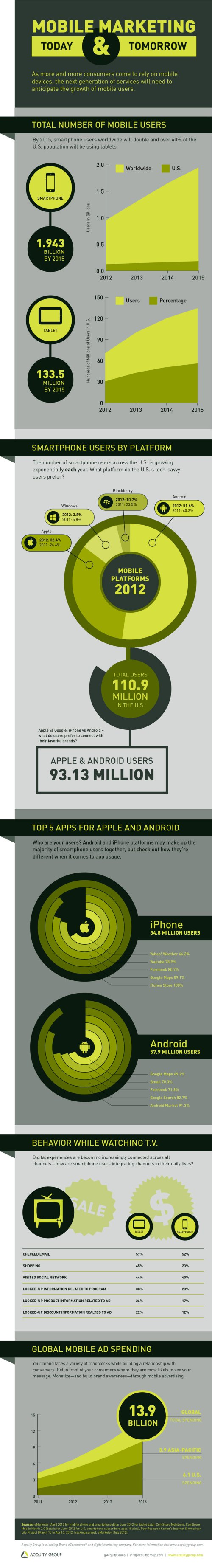 09 Android infographics