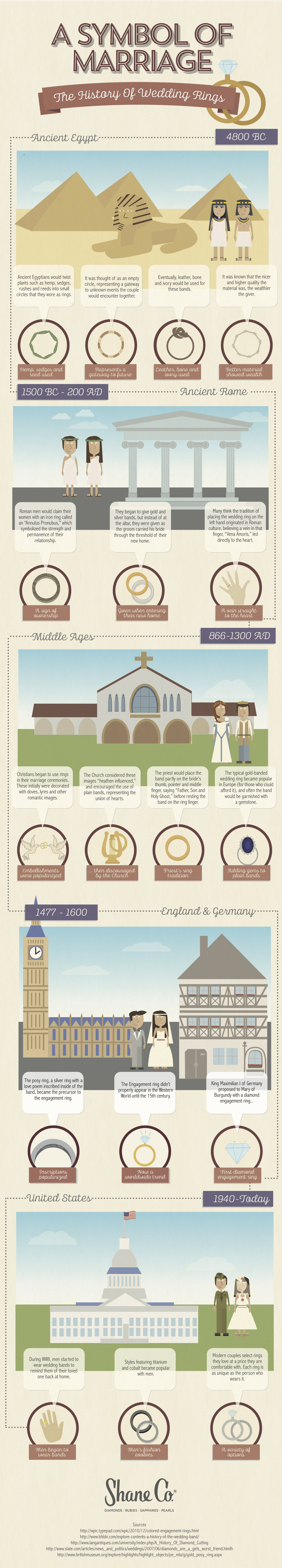 09 Inforgraph_History_of_Wedding_Rings