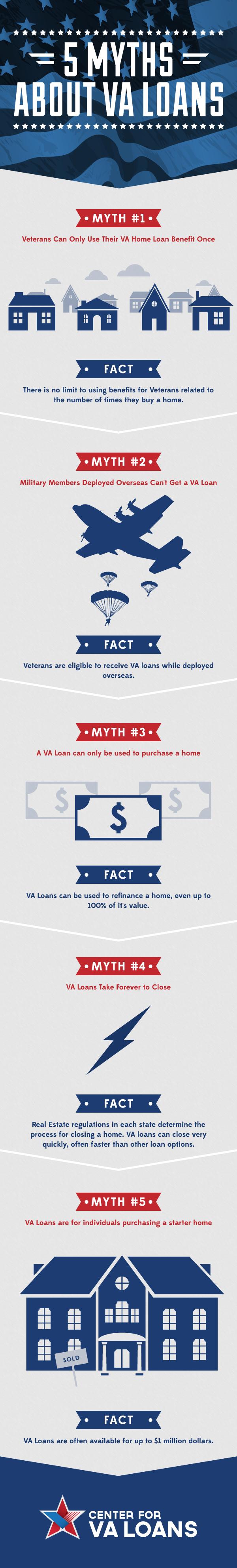 1 5-Myths1