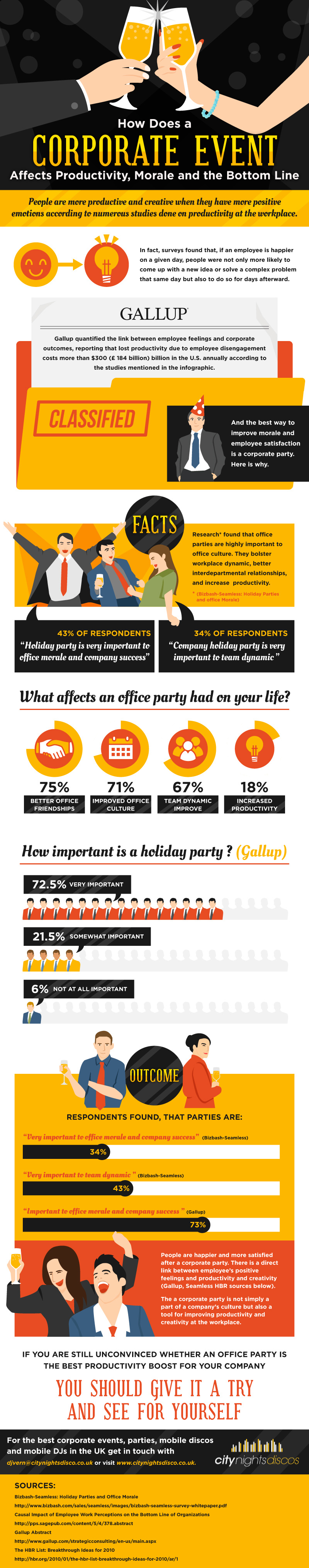 10 party-2811-infographic