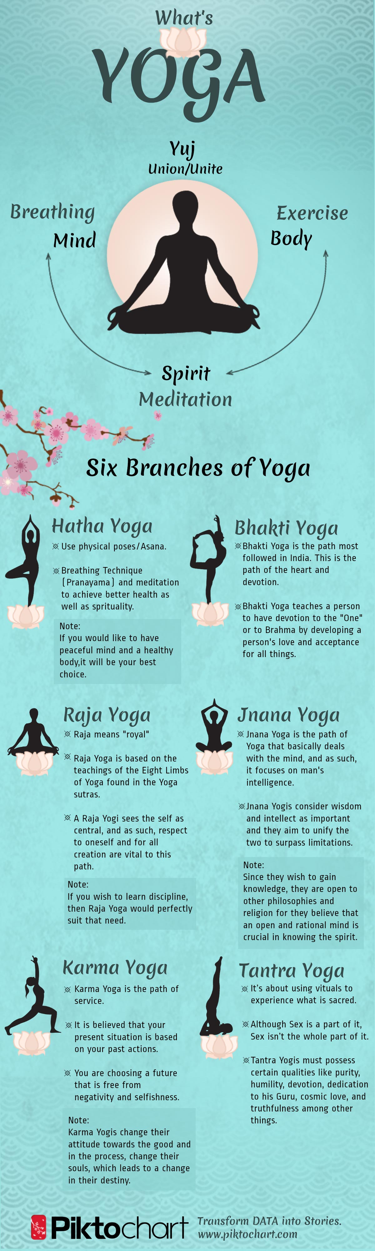 11 Yoga-infographic