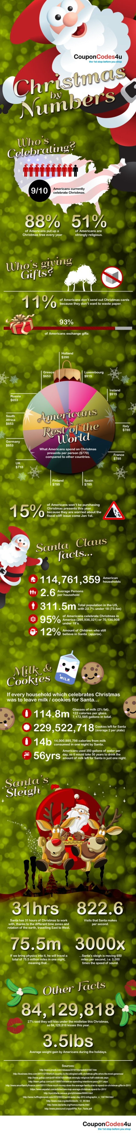 12 CC4U_Xmas_Infographic_small1