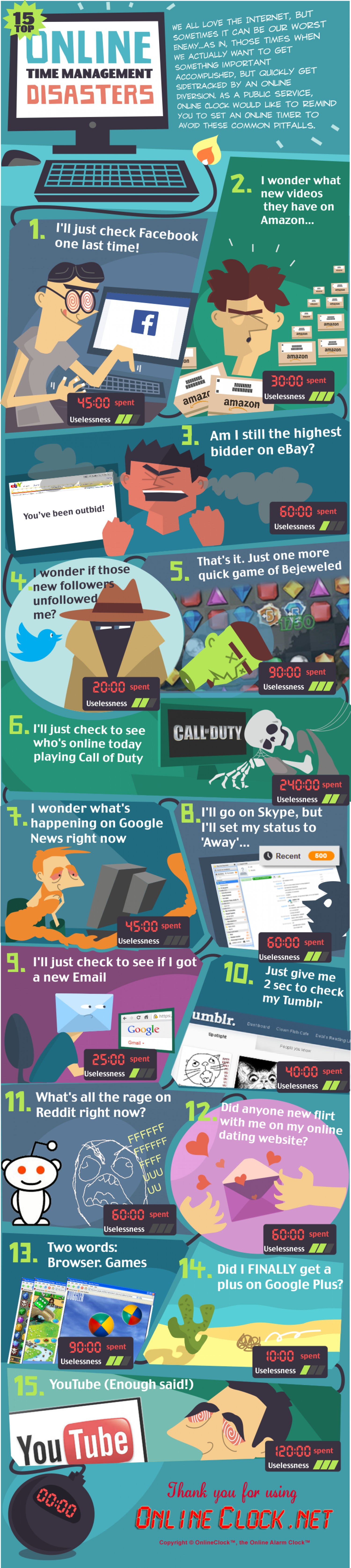 Online Time Management Disasters