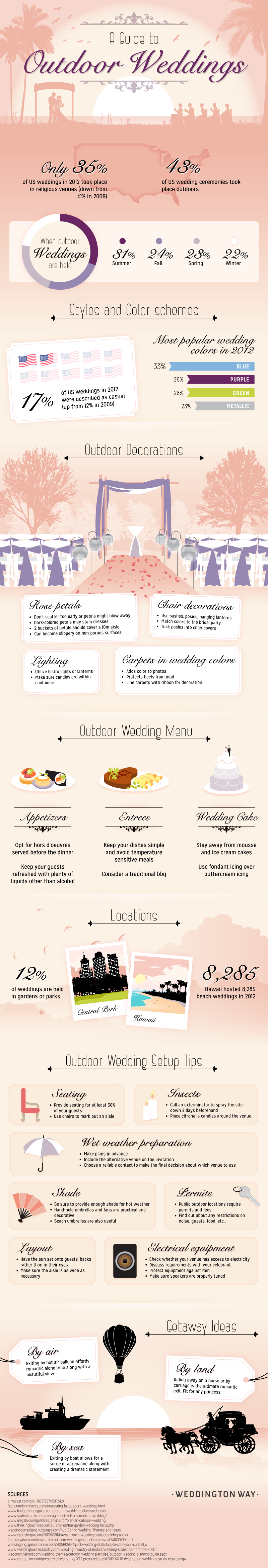 A guide to outdoor wedding