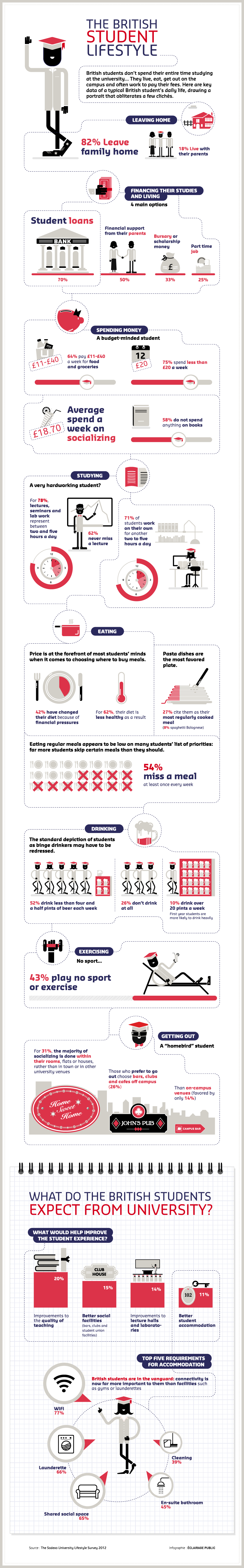 2 infographie-SODEXO-051113-920