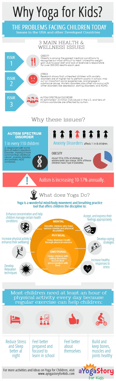 3 Yoga-infographic