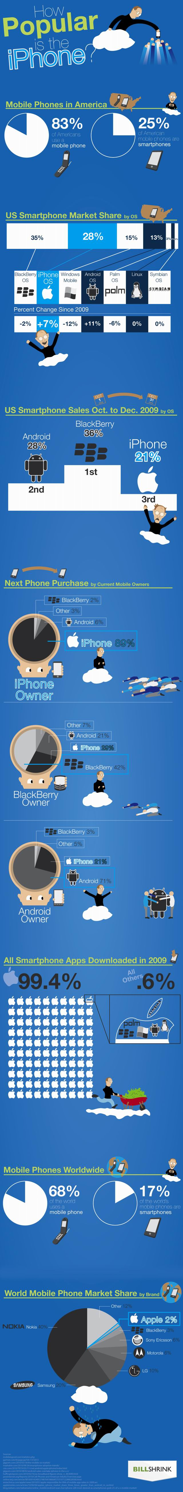 3. iPhone_infographic