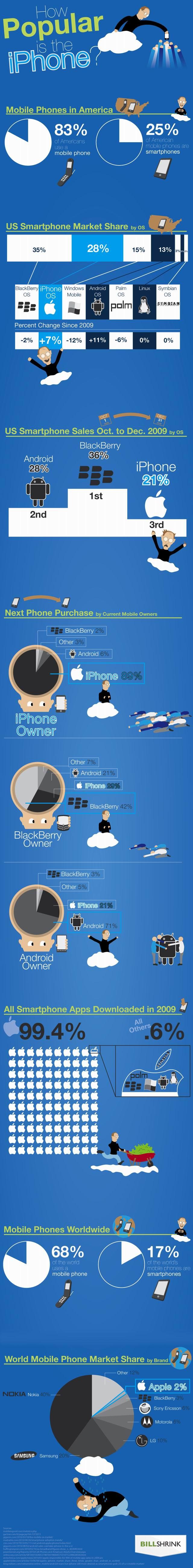 3. iPhone_infographic