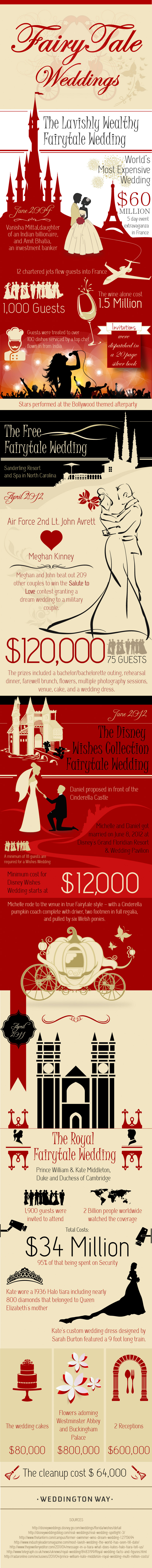 Fabulous Fairy Tale wedding